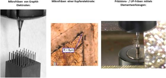 zerspan_prozesse_de